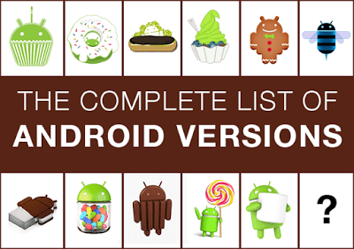 What are the most used Android versions?
